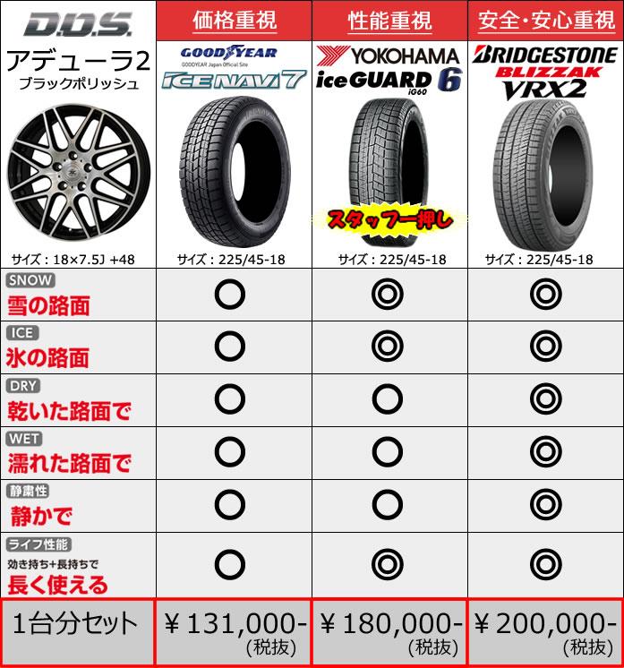 レクサス ES用 スタッドレスタイヤ ホイール付きセット(18インチ・アデューラ2)
