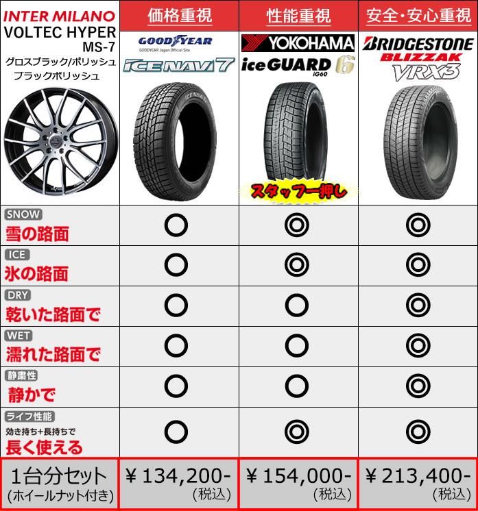 レクサス ES用 スタッドレスタイヤ ホイール付きセット(17インチ・ハイパーMS-7 GBKP)