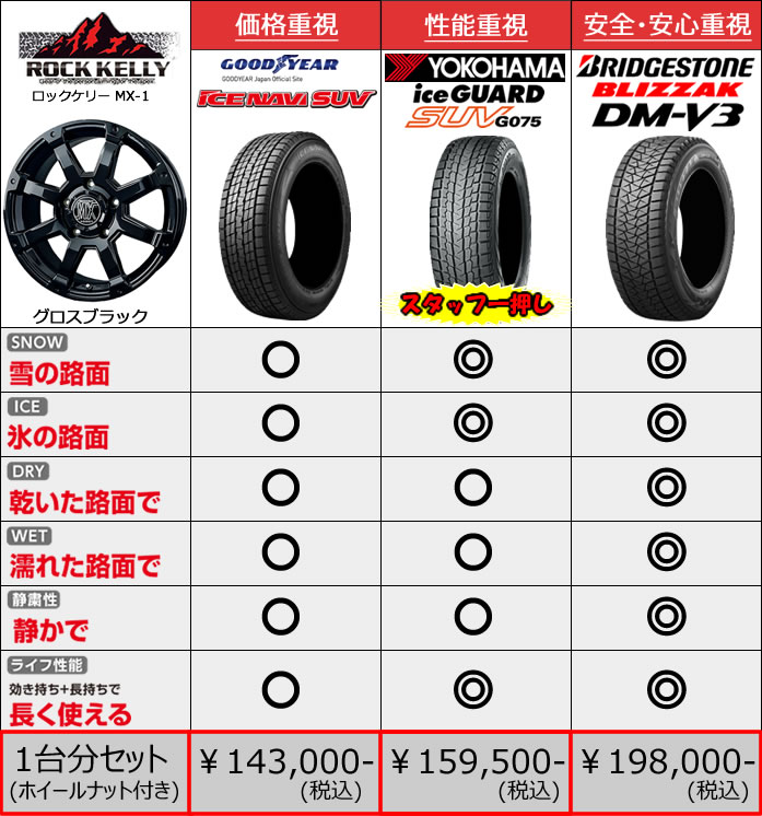 レクサス LX用 スタッドレスタイヤ ホイール付きセット(18インチ・ロックケリー MX-1)