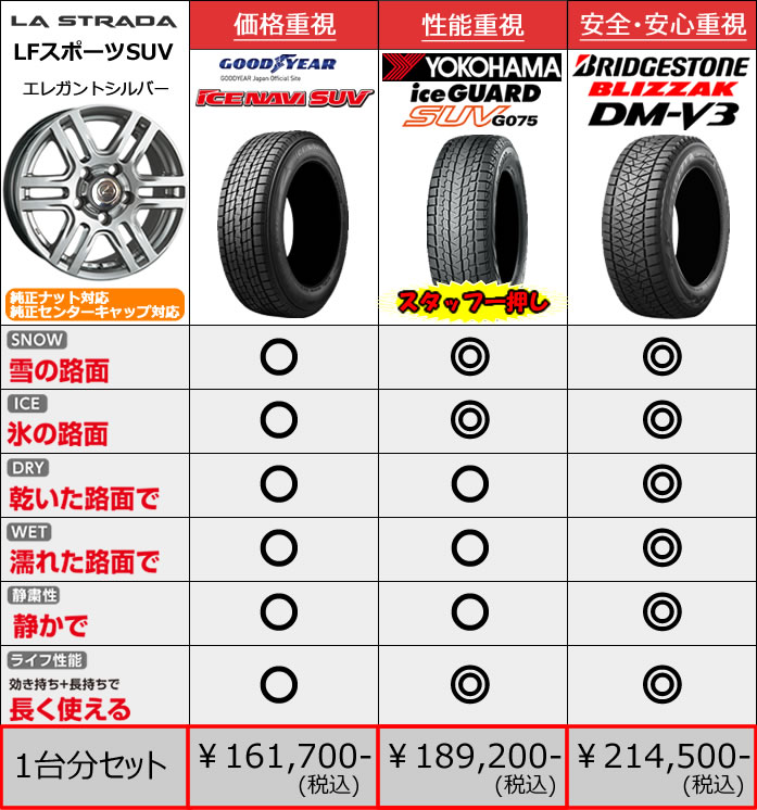 レクサス LX用 スタッドレスタイヤ ホイール付きセット(18インチ・LF-スポーツSUV)※純正センターキャップ&ナット対応