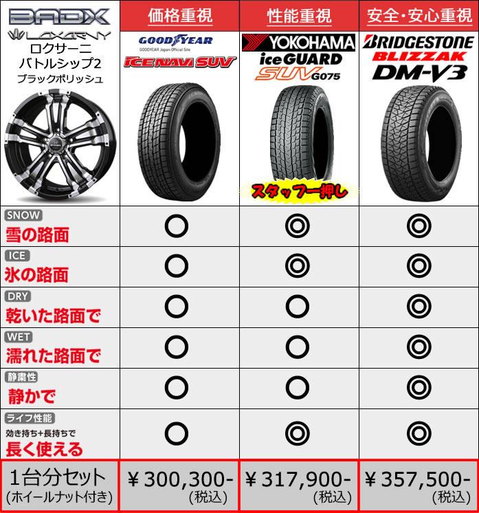 レクサス LX用 スタッドレスタイヤ ホイール付きセット(20インチ)