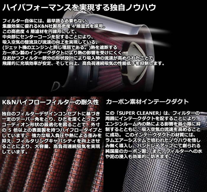 レクサス RX 300/200t専用 M's スーパークリーナー(カーボンダクト)