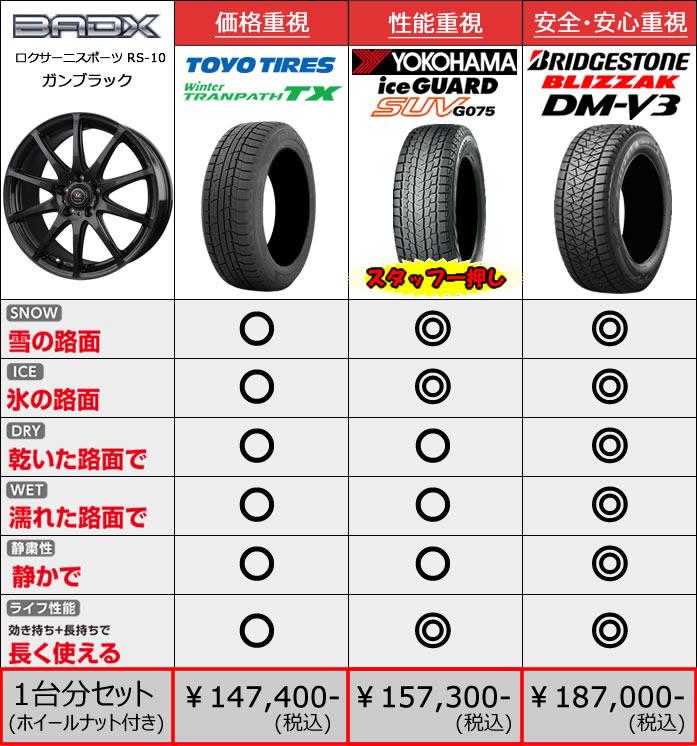 レクサス RX用 スタッドレスタイヤ ホイール付きセット(18インチ・RS-10)