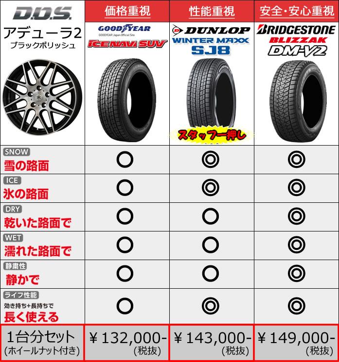 レクサス RX用 スタッドレスタイヤ ホイール付きセット(18インチ・アデューラ2)