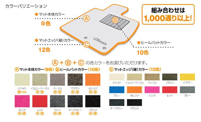 レクサス NX専用  カスタムフロアマット(クラッツィオ)