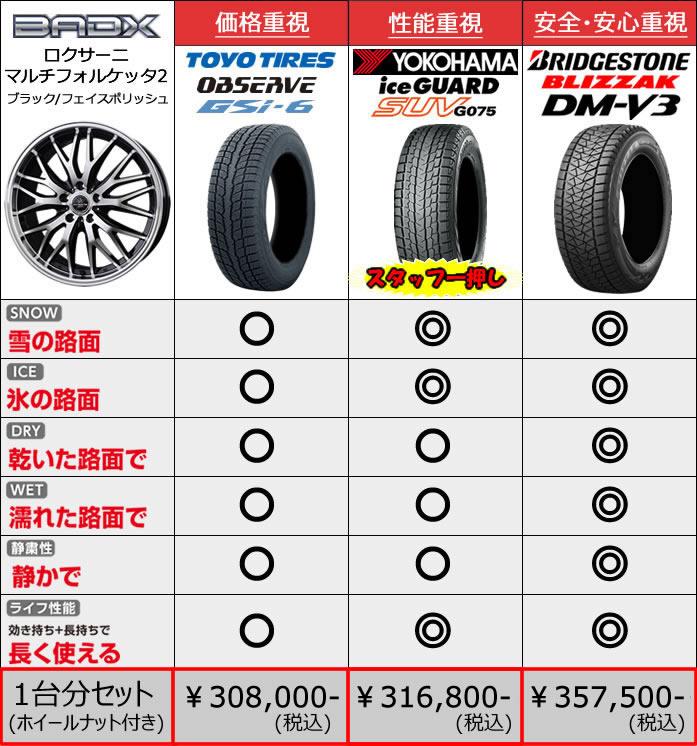 レクサス RX用 スタッドレスタイヤ ホイール付きセット(20インチ)