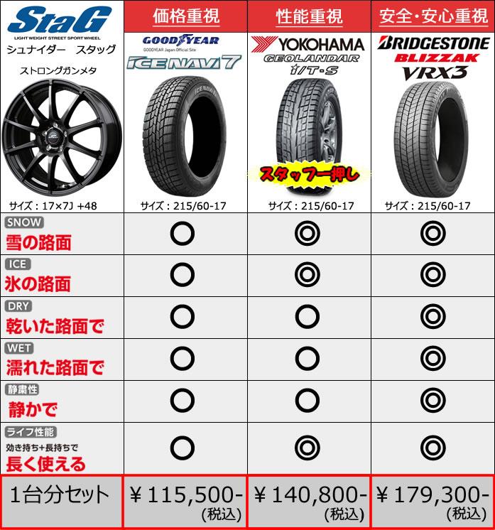 レクサス UX用 スタッドレスタイヤ ホイール付きセット(17インチ・ガビアル2)