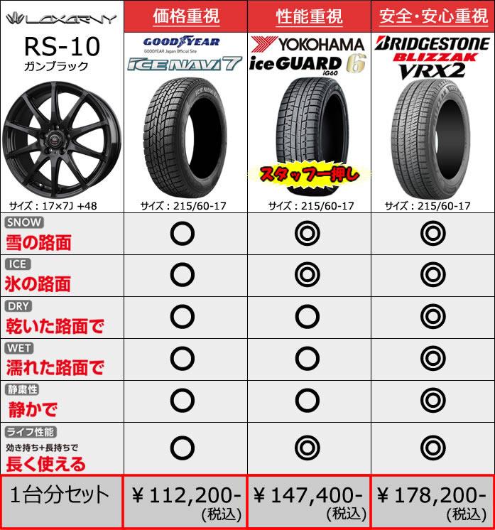 レクサス UX用 スタッドレスタイヤ ホイール付きセット(17インチ・RS-10)