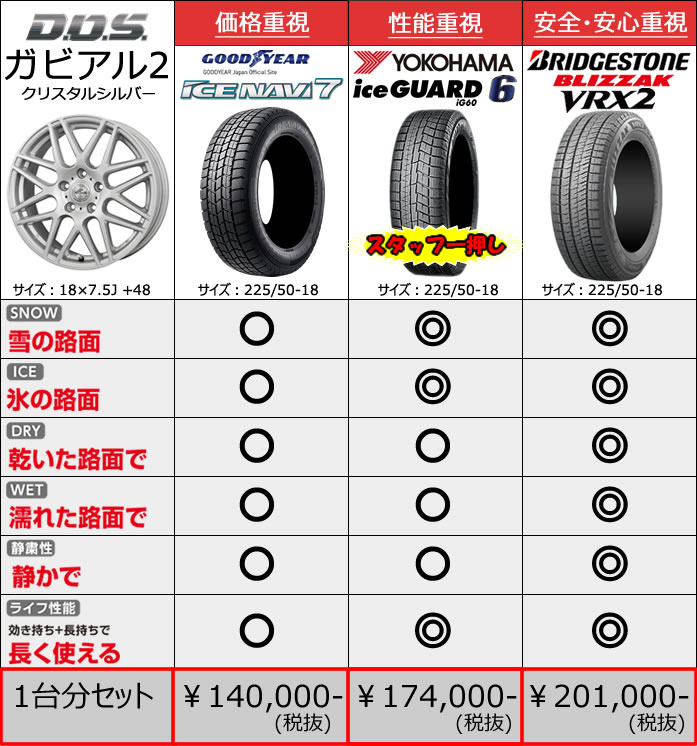 レクサス UX用 スタッドレスタイヤ ホイール付きセット(18インチ・ガビアル2)