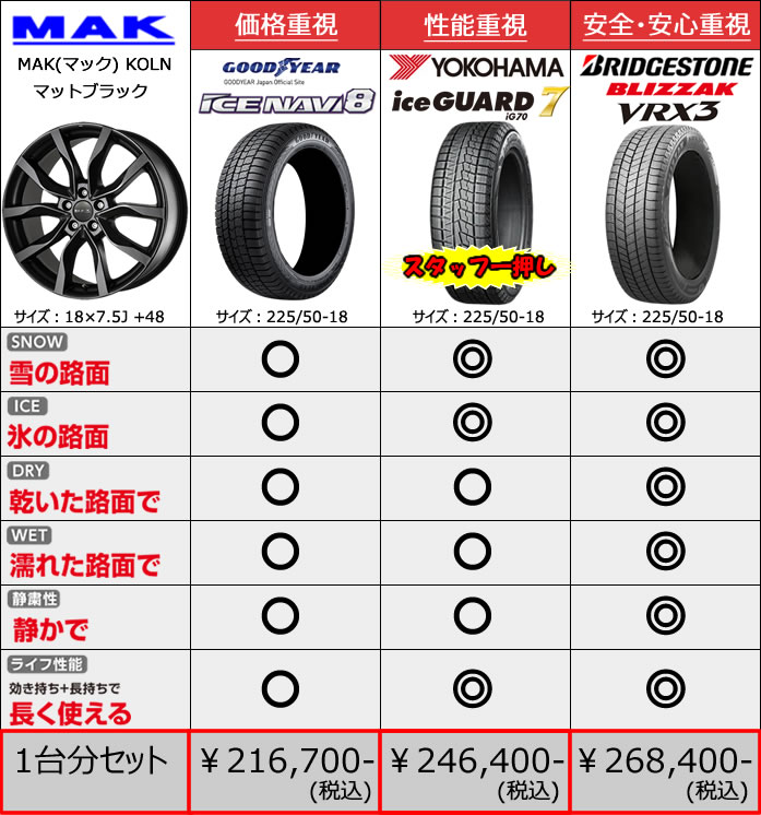 レクサス UX用 スタッドレスタイヤ ホイール付きセット(18インチ・KOLN)