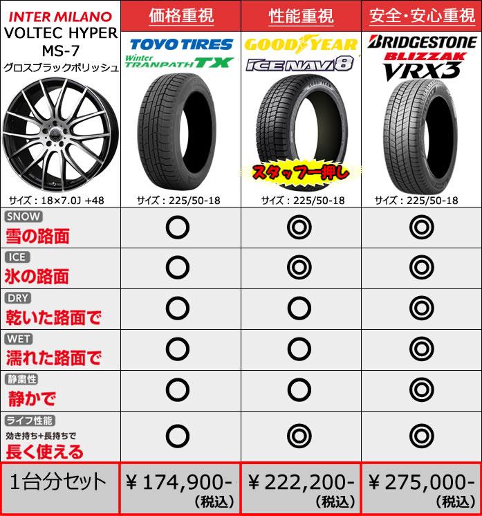 レクサス UX用 スタッドレスタイヤ ホイール付きセット(18インチ・MS-7GBKP)