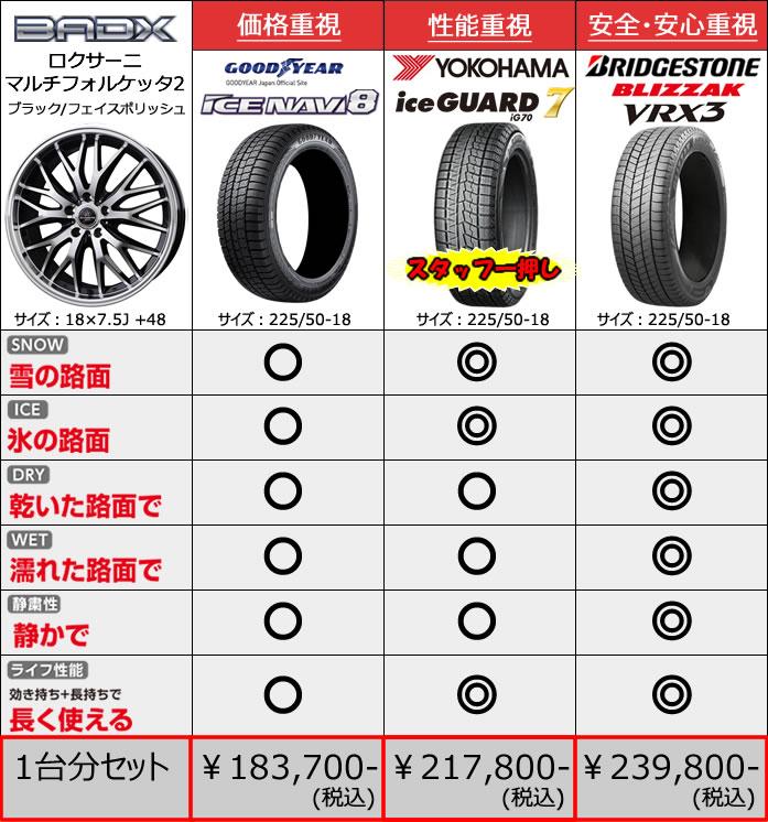 レクサス UX用 スタッドレスタイヤ ホイール付きセット(18インチ・マルチフォルケッタ2 BKF)