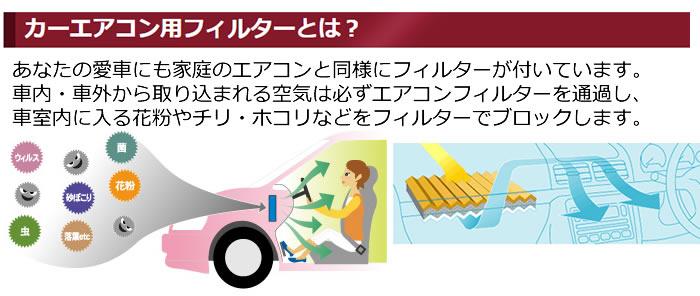 レクサス UX専用 DENSO クリーン エアフィルター プレミアム